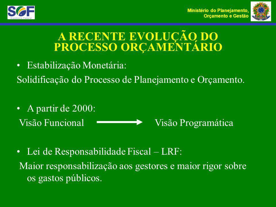 Ministério do Planejamento, Orçamento e Gestão A RECENTE EVOLUÇÃO DO PROCESSO ORÇAMENTÁRIO Estabilização Monetária: Solidificação do Processo de Plane