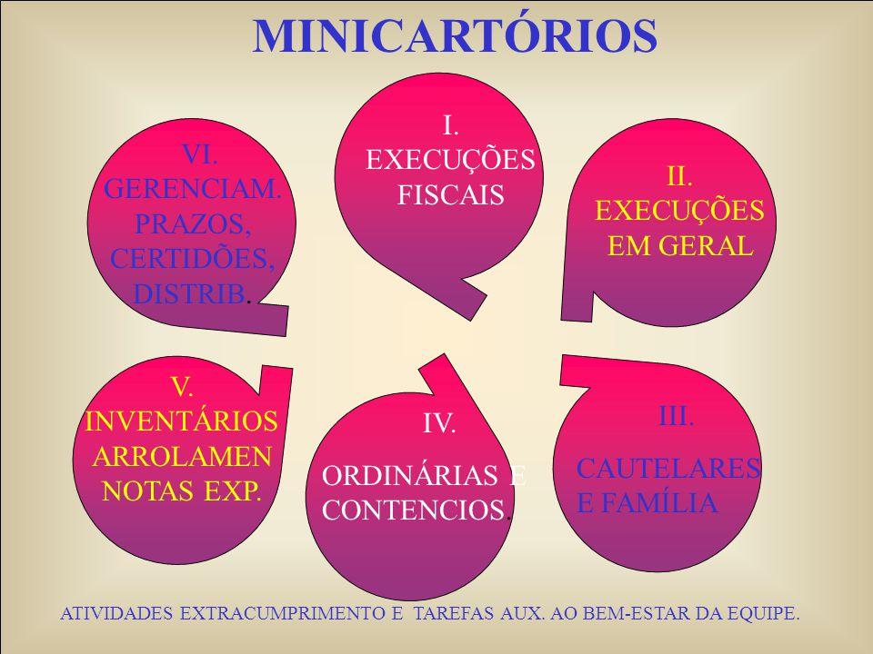 MINICARTÓRIOS I. EXECUÇÕES FISCAIS II. EXECUÇÕES EM GERAL III. CAUTELARES E FAMÍLIA IV. ORDINÁRIAS E CONTENCIOS. V. INVENTÁRIOS ARROLAMEN NOTAS EXP. V