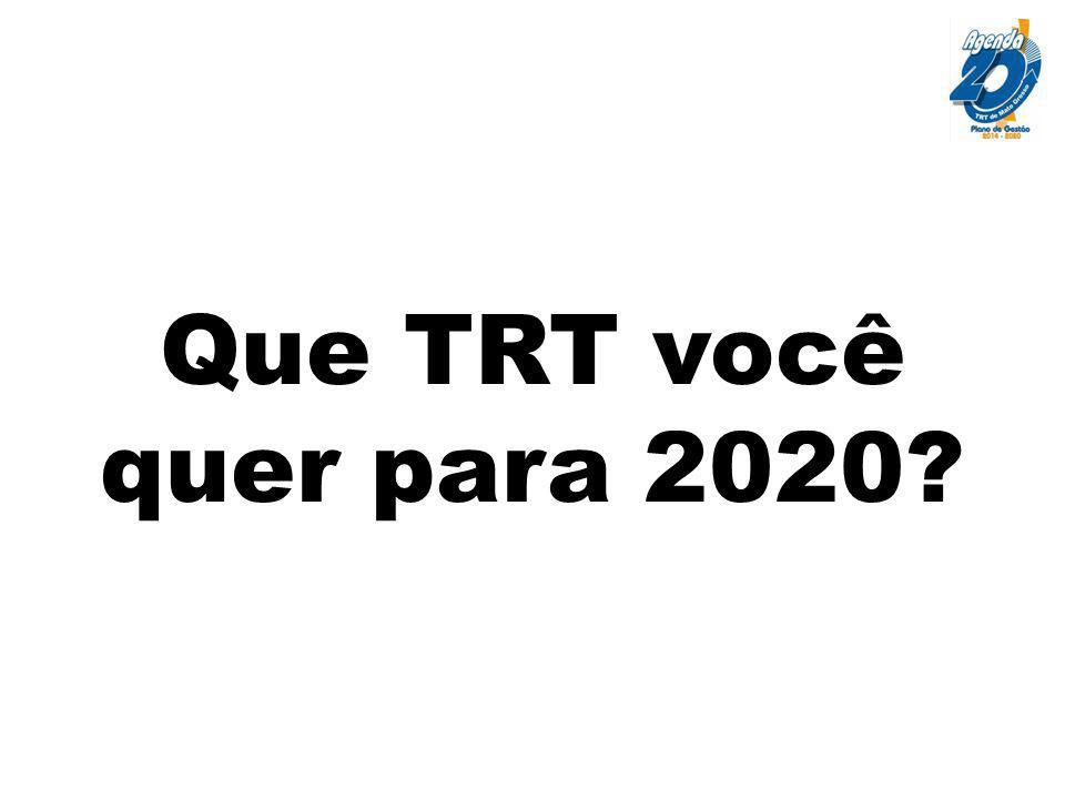 Que TRT você quer para 2020?