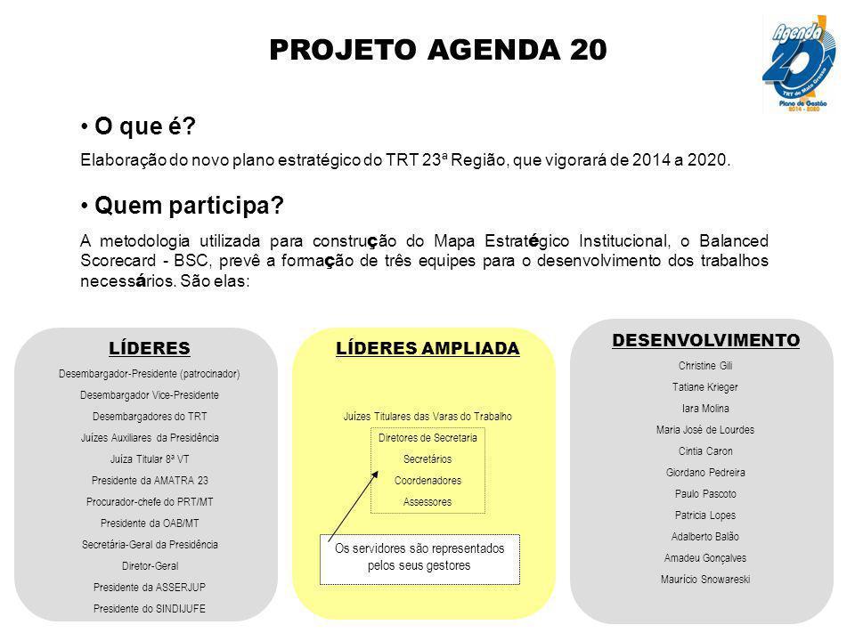 PROJETO AGENDA 20 O que é? Elaboração do novo plano estratégico do TRT 23ª Região, que vigorará de 2014 a 2020. Quem participa? A metodologia utilizad