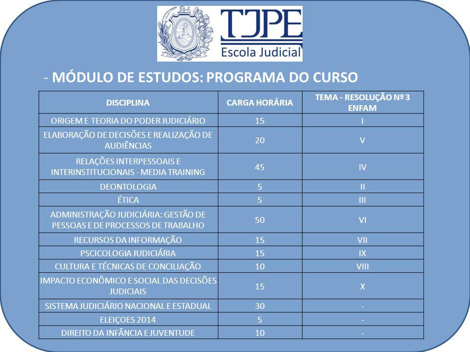 - MÓDULO DE ESTUDOS: PROGRAMA DO CURSO DISCIPLINACARGA HORÁRIA TEMA - RESOLUÇÃO Nº 3 ENFAM ORIGEM E TEORIA DO PODER JUDICIÁRIO15I ELABORAÇÃO DE DECISÕES E REALIZAÇÃO DE AUDIÊNCIAS 20V RELAÇÕES INTERPESSOAIS E INTERINSTITUCIONAIS - MEDIA TRAINING 45IV DEONTOLOGIA5II ÉTICA5III ADMINISTRAÇÃO JUDICIÁRIA: GESTÃO DE PESSOAS E DE PROCESSOS DE TRABALHO 50VI RECURSOS DA INFORMAÇÃO15VII PSCICOLOGIA JUDICIÁRIA15IX CULTURA E TÉCNICAS DE CONCILIAÇÃO10VIII IMPACTO ECONÔMICO E SOCIAL DAS DECISÕES JUDICIAIS 15X SISTEMA JUDICIÁRIO NACIONAL E ESTADUAL30- ELEIÇOES 20145- DIREITO DA INFÂNCIA E JUVENTUDE10-