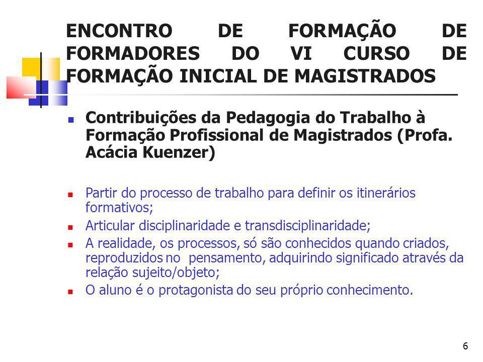 6 ENCONTRO DE FORMAÇÃO DE FORMADORES DO VI CURSO DE FORMAÇÃO INICIAL DE MAGISTRADOS Contribuições da Pedagogia do Trabalho à Formação Profissional de Magistrados (Profa.