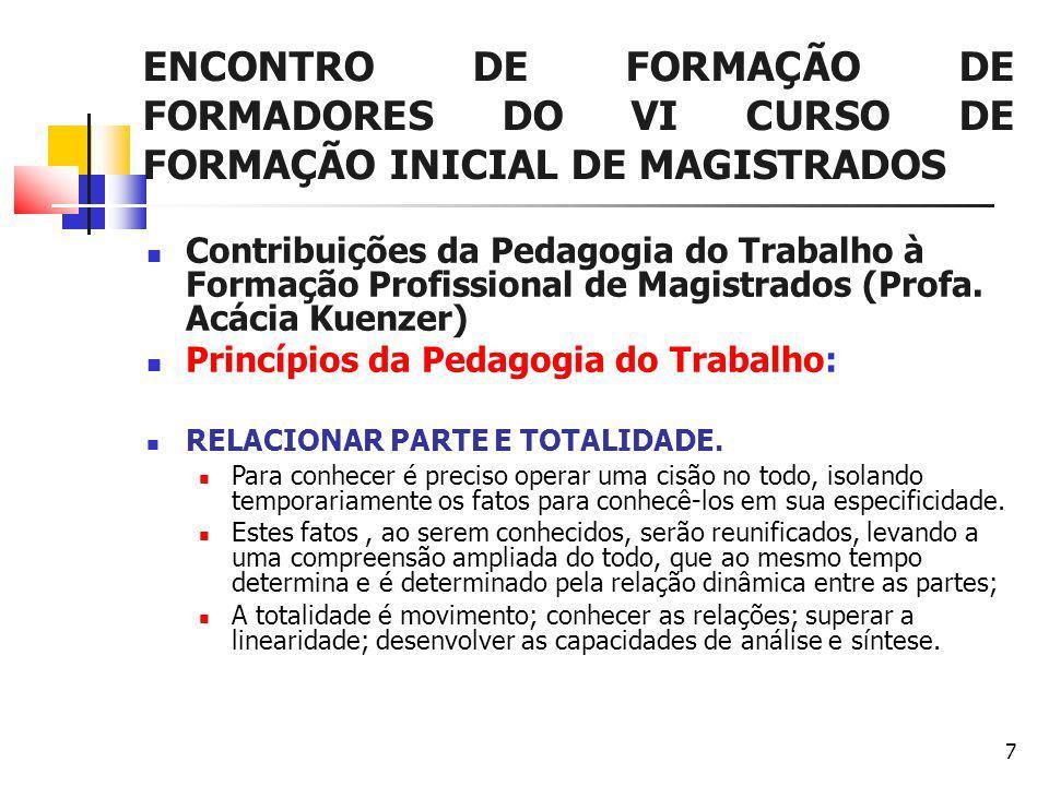 7 ENCONTRO DE FORMAÇÃO DE FORMADORES DO VI CURSO DE FORMAÇÃO INICIAL DE MAGISTRADOS Contribuições da Pedagogia do Trabalho à Formação Profissional de Magistrados (Profa.