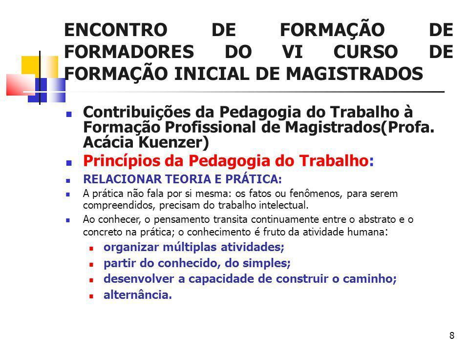 8 ENCONTRO DE FORMAÇÃO DE FORMADORES DO VI CURSO DE FORMAÇÃO INICIAL DE MAGISTRADOS Contribuições da Pedagogia do Trabalho à Formação Profissional de Magistrados(Profa.