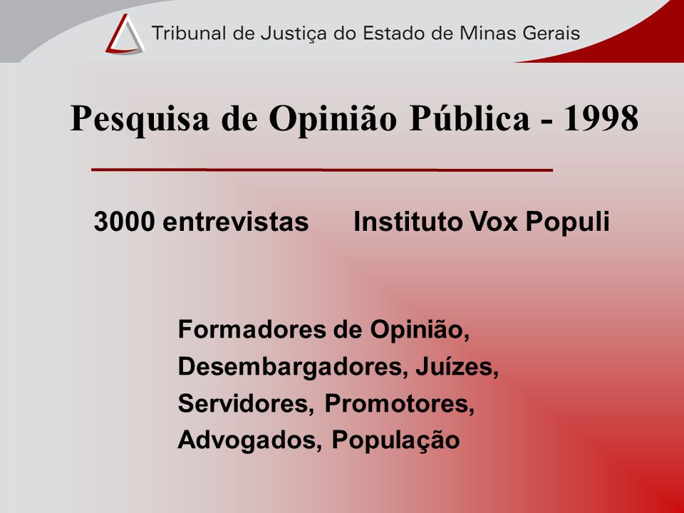 Pesquisa de Opinião Pública - 1998 Formadores de Opinião, Desembargadores, Juízes, Servidores, Promotores, Advogados, População 3000 entrevistas Insti
