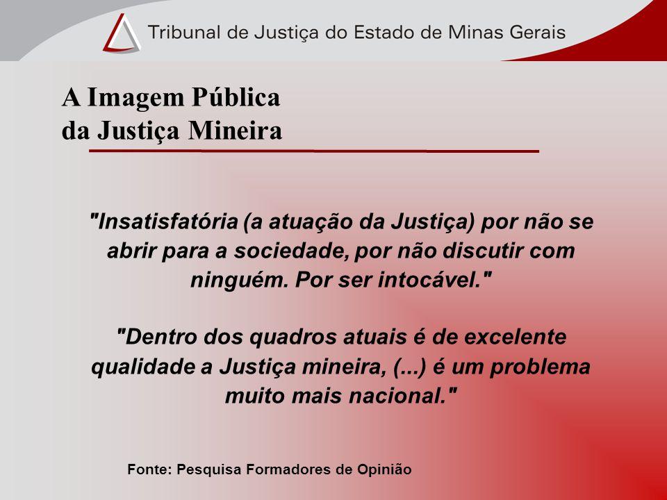 A Imagem Pública da Justiça Mineira