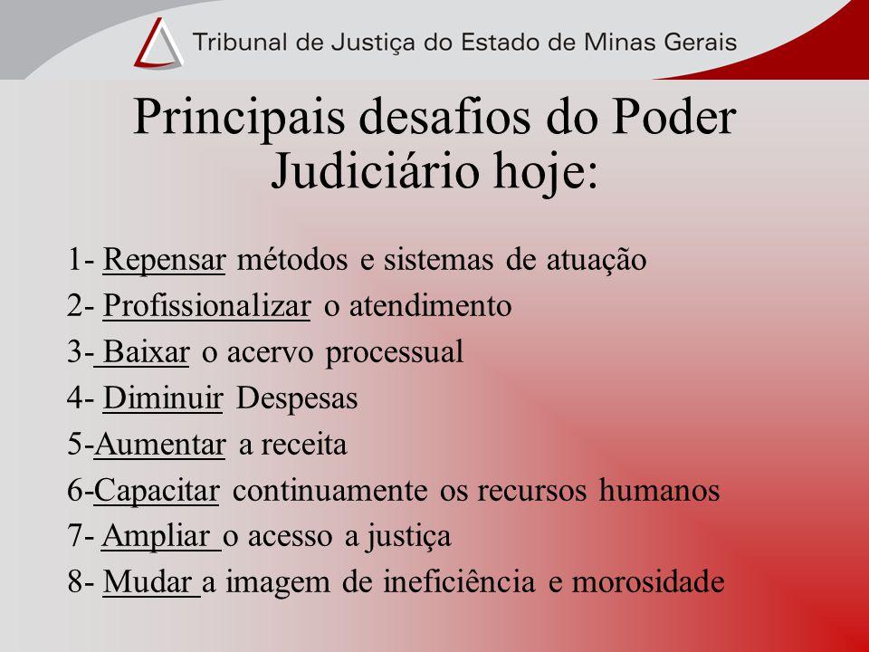 Principais desafios do Poder Judiciário hoje: 1- Repensar métodos e sistemas de atuação 2- Profissionalizar o atendimento 3- Baixar o acervo processua