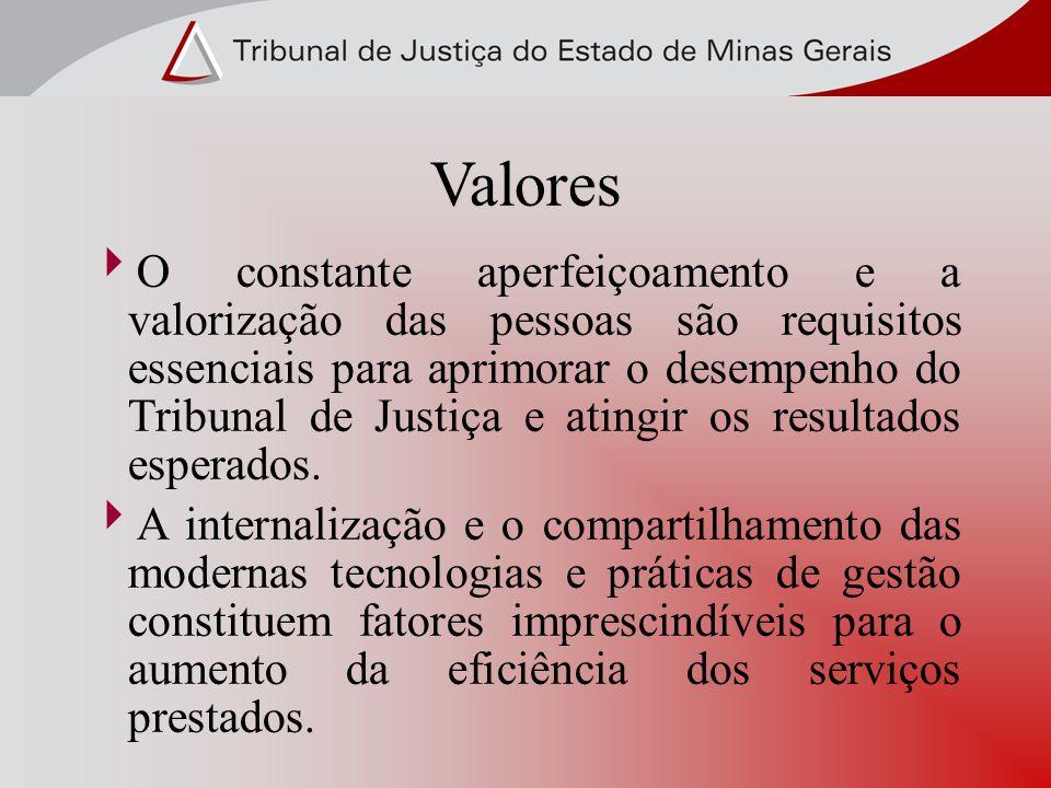 Valores O constante aperfeiçoamento e a valorização das pessoas são requisitos essenciais para aprimorar o desempenho do Tribunal de Justiça e atingir os resultados esperados.