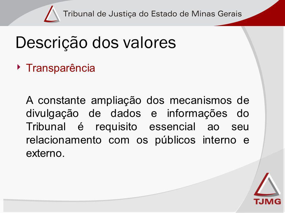 Transparência A constante ampliação dos mecanismos de divulgação de dados e informações do Tribunal é requisito essencial ao seu relacionamento com os públicos interno e externo.