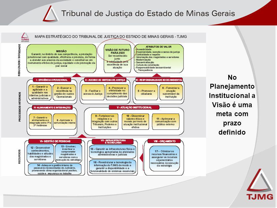 Grau de Confiança nas Instituições Partidos Políticos 0791 Governo 2376 Sindicatos Empresariais 1766 Assembléia Legislativa 2068 Justiça 3563 Sind.