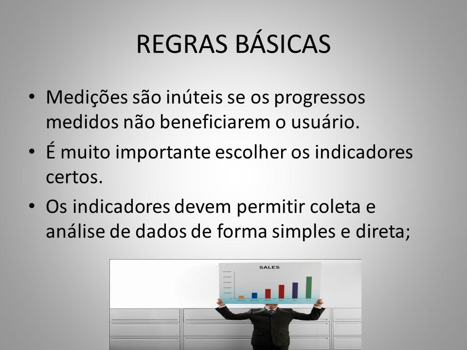 REGRAS BÁSICAS Medições são inúteis se os progressos medidos não beneficiarem o usuário. É muito importante escolher os indicadores certos. Os indicad
