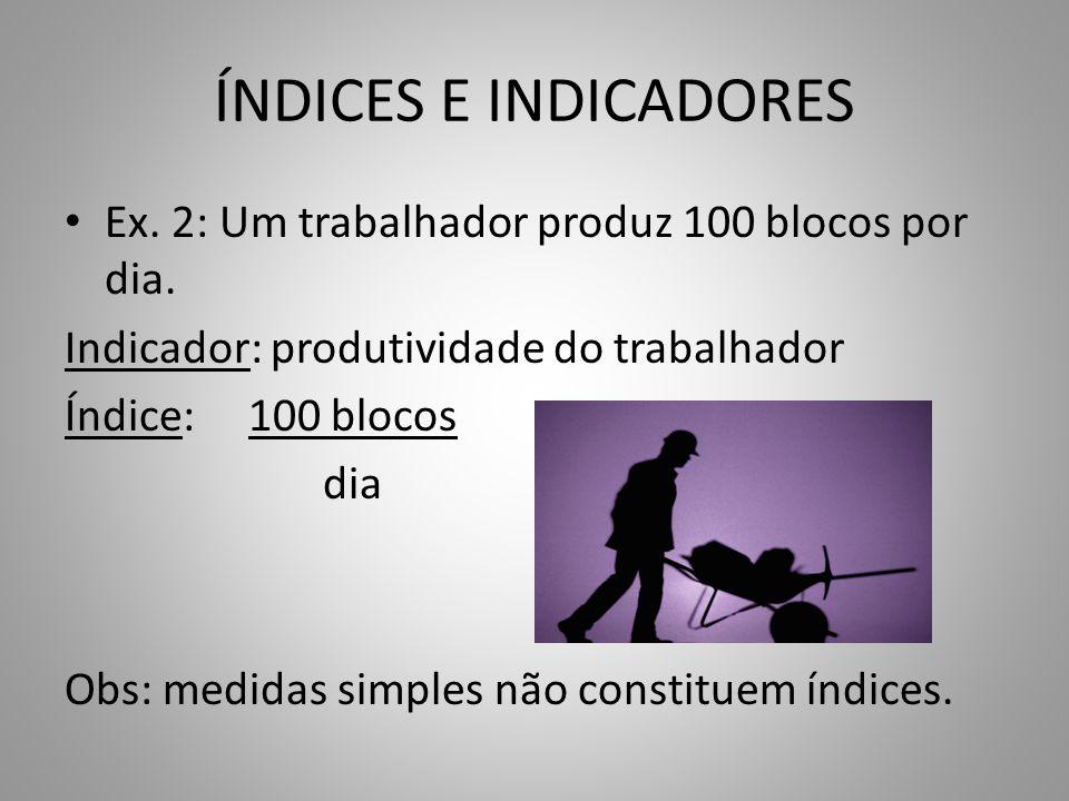 ÍNDICES E INDICADORES Ex. 2: Um trabalhador produz 100 blocos por dia. Indicador: produtividade do trabalhador Índice: 100 blocos dia Obs: medidas sim