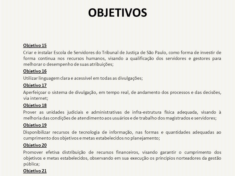 OBJETIVOS Objetivo 15 Criar e instalar Escola de Servidores do Tribunal de Justiça de São Paulo, como forma de investir de forma continua nos recursos