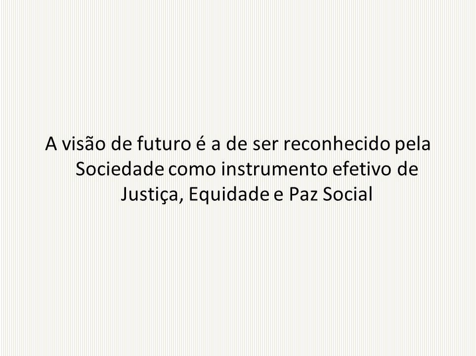 OBJETIVOS DO CNJOBJETIVOS DO TJSP 9 - Disseminar valores éticos e morais por meio de atuação institucional efetiva Valorizar e difundir práticas que fomentem e conservem valores éticos e morais (imparcialidade, probidade, transparência) no âmbito do Poder Judiciário, nas organizações ligadas Objetivo 8 Criar Câmaras Digitais em 2º Grau Objetivo 9 Aprimorar o sistema de comunicação social do Tribunal de Justiça de São Paulo QUADRO COMPARATIVO ENTRE OS OBJETIVOS FIXADOS PELO CNJ E PELO TJSP