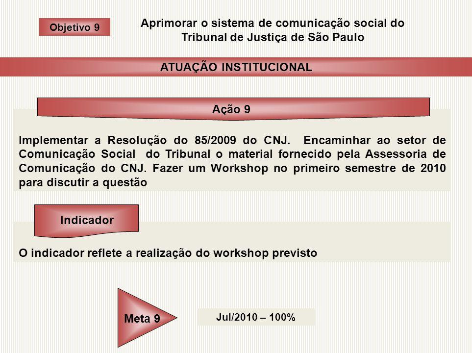 Implementar a Resolução do 85/2009 do CNJ. Encaminhar ao setor de Comunicação Social do Tribunal o material fornecido pela Assessoria de Comunicação d