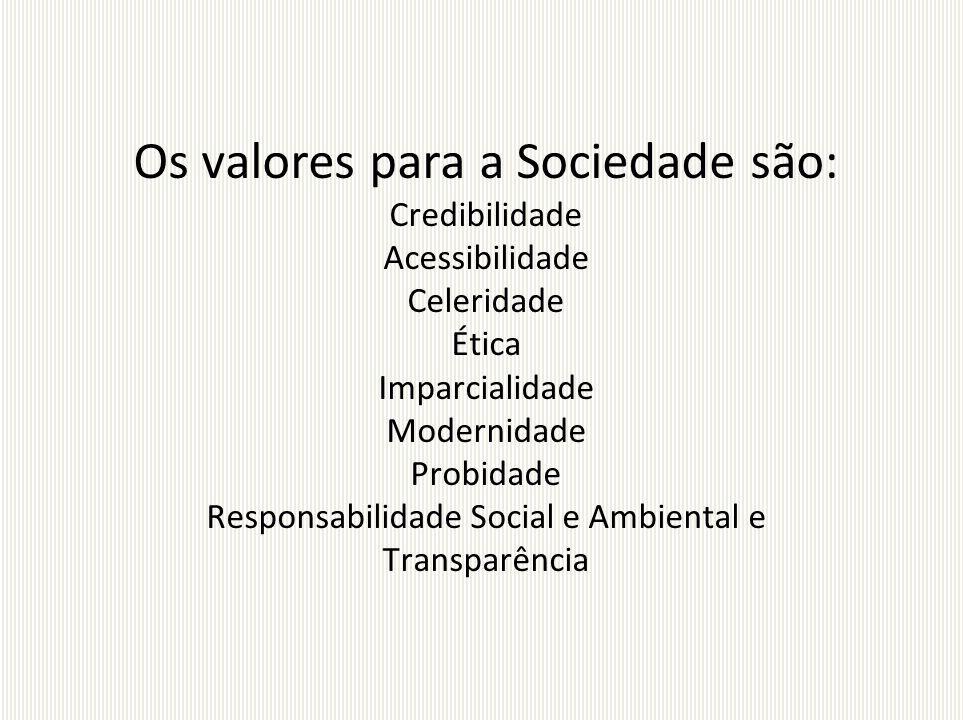 Os valores para a Sociedade são: Credibilidade Acessibilidade Celeridade Ética Imparcialidade Modernidade Probidade Responsabilidade Social e Ambienta