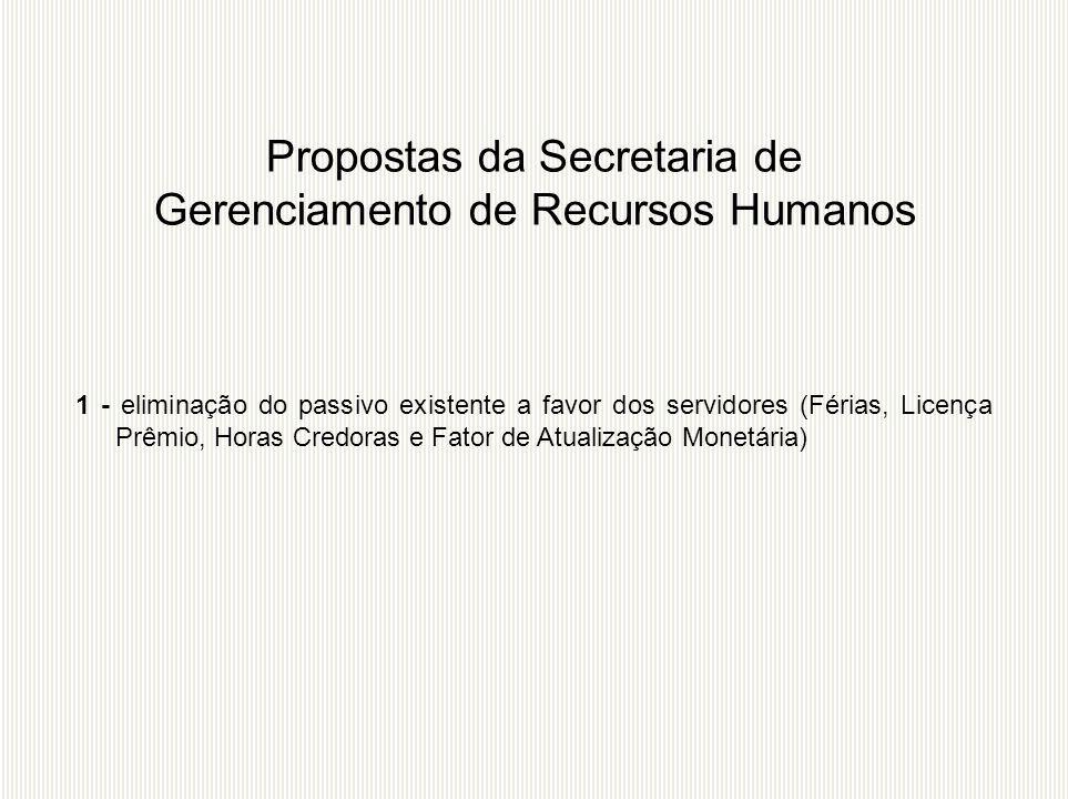 Propostas da Secretaria de Gerenciamento de Recursos Humanos 1 - eliminação do passivo existente a favor dos servidores (Férias, Licença Prêmio, Horas