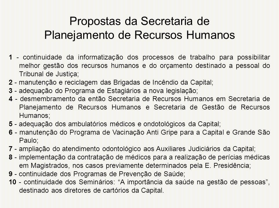 1 - continuidade da informatização dos processos de trabalho para possibilitar melhor gestão dos recursos humanos e do orçamento destinado a pessoal d