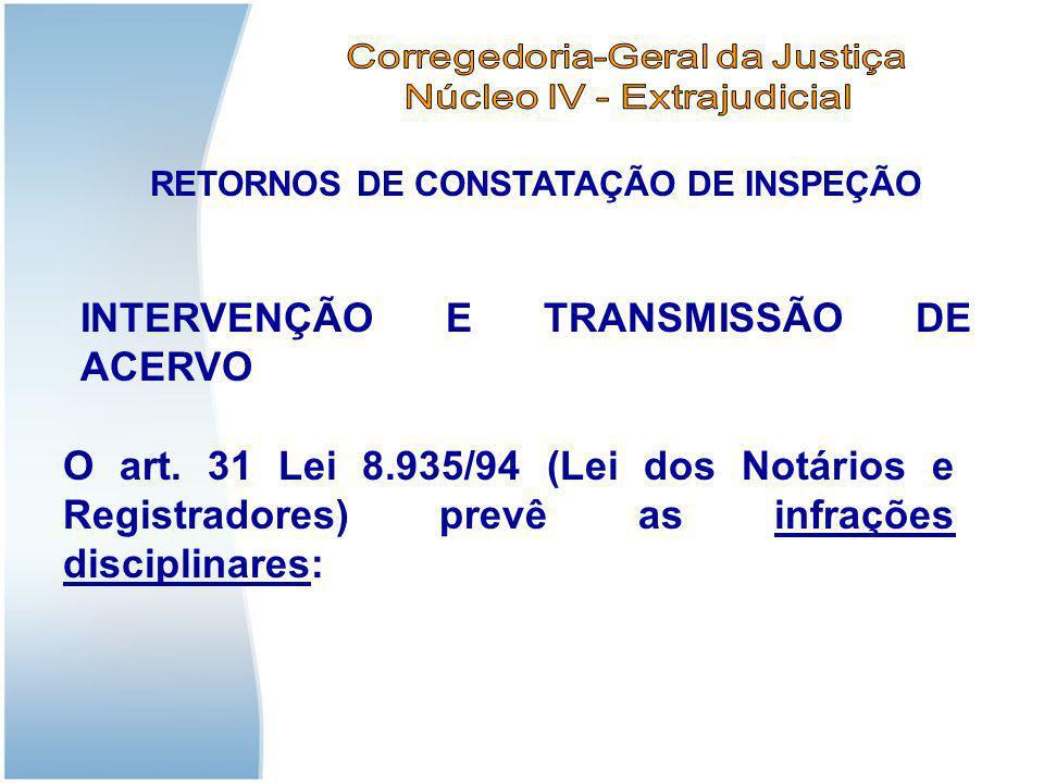 RETORNOS DE CONSTATAÇÃO DE INSPEÇÃO O art. 31 Lei 8.935/94 (Lei dos Notários e Registradores) prevê as infrações disciplinares: INTERVENÇÃO E TRANSMIS