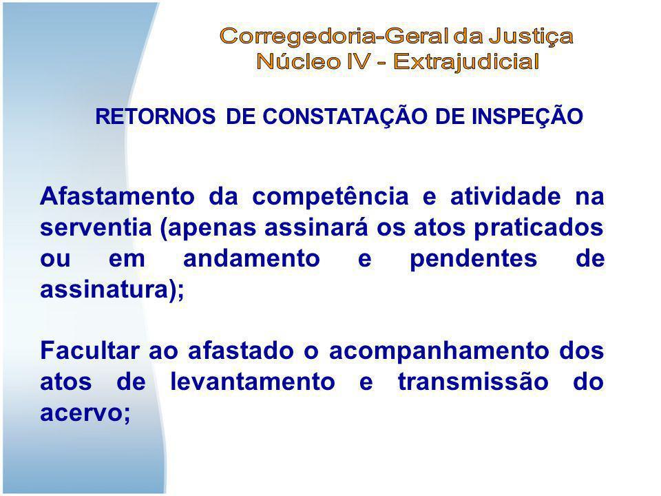 RETORNOS DE CONSTATAÇÃO DE INSPEÇÃO Afastamento da competência e atividade na serventia (apenas assinará os atos praticados ou em andamento e pendente