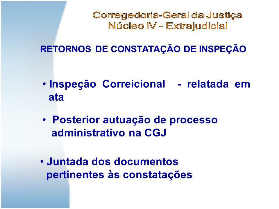 Inspeção Correicional - relatada em ata Juntada dos documentos pertinentes às constatações Posterior autuação de processo administrativo na CGJ RETORN