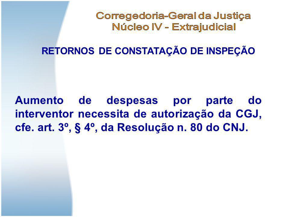 RETORNOS DE CONSTATAÇÃO DE INSPEÇÃO Aumento de despesas por parte do interventor necessita de autorização da CGJ, cfe. art. 3º, § 4º, da Resolução n.