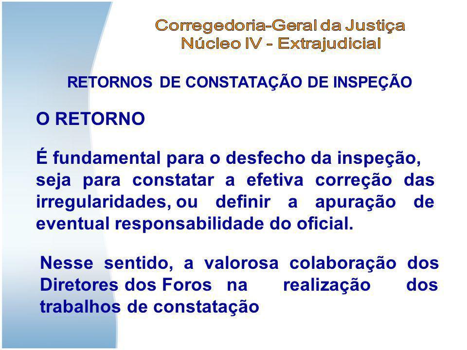 RETORNOS DE CONSTATAÇÃO DE INSPEÇÃO Possibilita a atuação da CGJ em muitas outras situações que refogem à alçada da competência correicional em primeiro plano (Direção do Foro).