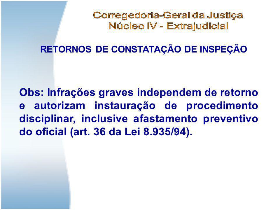 RETORNOS DE CONSTATAÇÃO DE INSPEÇÃO Obs: Infrações graves independem de retorno e autorizam instauração de procedimento disciplinar, inclusive afastam