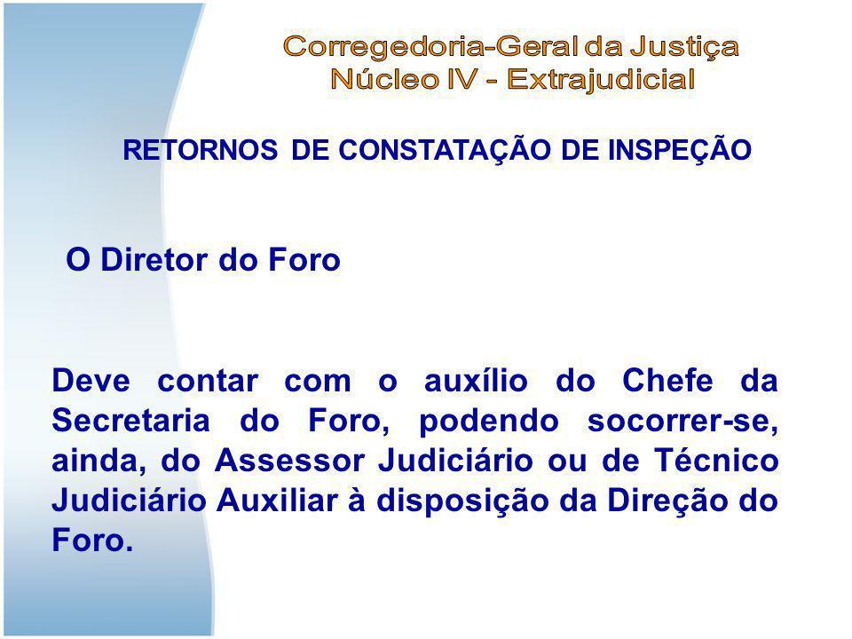 RETORNOS DE CONSTATAÇÃO DE INSPEÇÃO Deve contar com o auxílio do Chefe da Secretaria do Foro, podendo socorrer-se, ainda, do Assessor Judiciário ou de