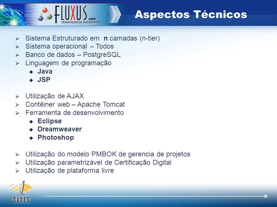 Aspectos Técnicos Sistema Estruturado em n camadas (n-tier) Sistema operacional – Todos Banco de dados – PostgreSQL Linguagem de programação Java JSP