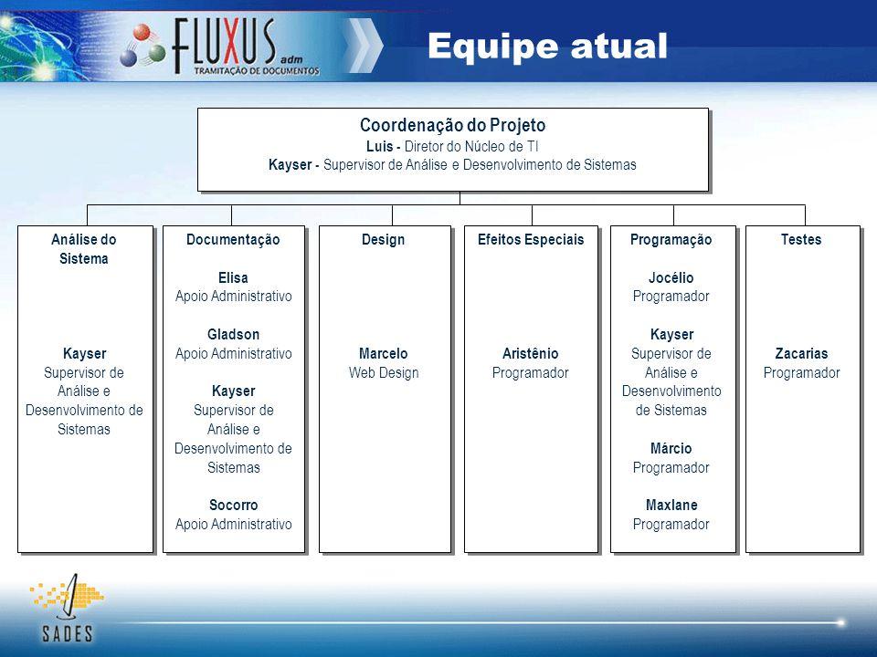Fluxus FLUXUSGEDWORKFLOW = +
