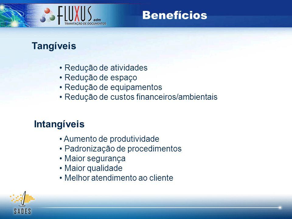 Benefícios Tangíveis Intangíveis Redução de atividades Redução de espaço Redução de equipamentos Redução de custos financeiros/ambientais Aumento de p