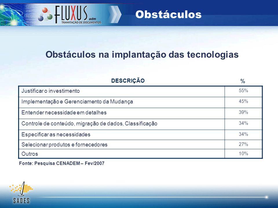 Obstáculos Obstáculos na implantação das tecnologias Justificar o investimento 55% Implementação e Gerenciamento da Mudança 45% Entender necessidade e