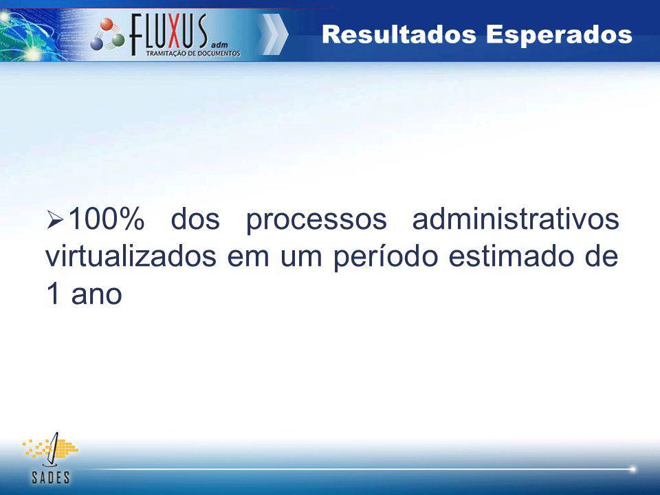 100% dos processos administrativos virtualizados em um período estimado de 1 ano Resultados Esperados