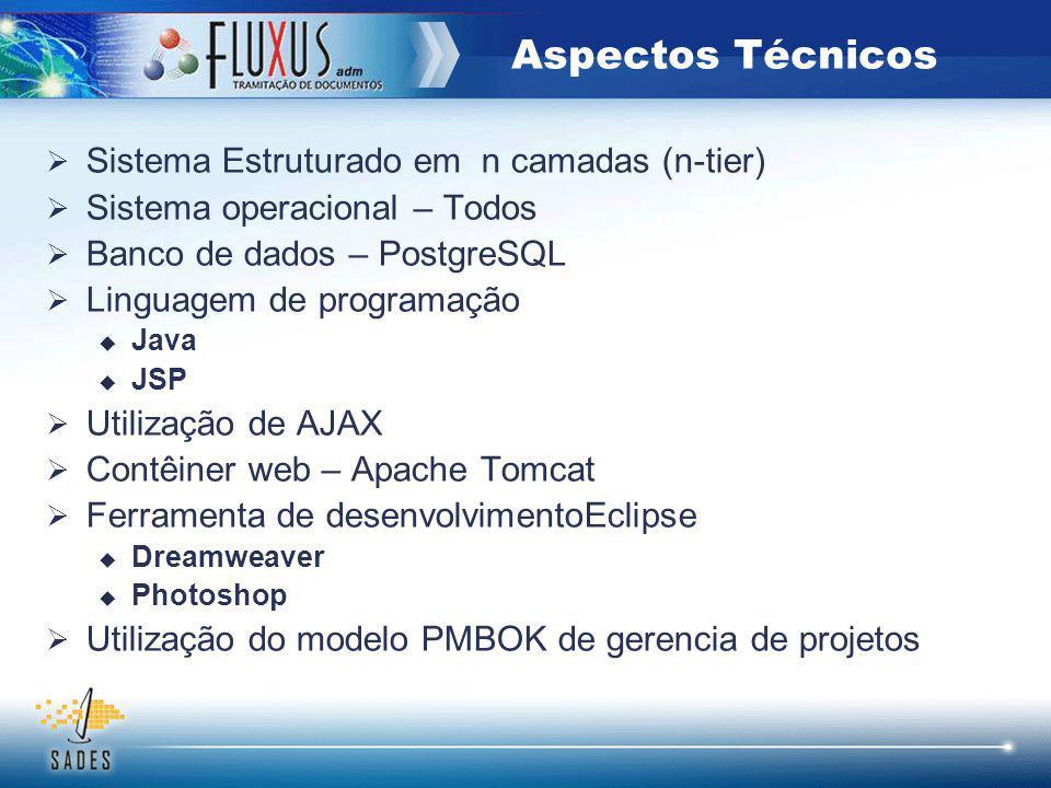 Sistema Estruturado em n camadas (n-tier) Sistema operacional – Todos Banco de dados – PostgreSQL Linguagem de programação Java JSP Utilização de AJAX