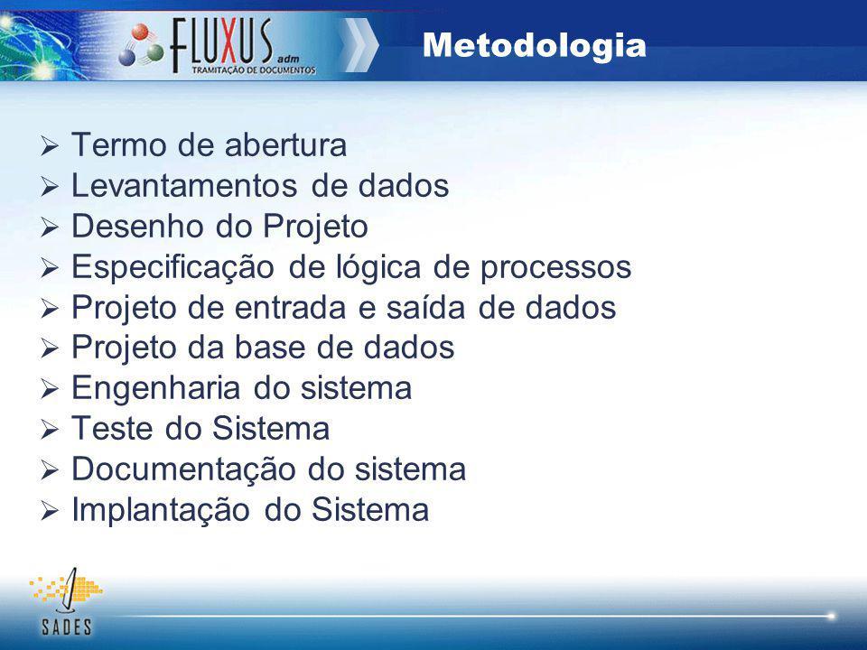Apresentação O Fluxus adm Situação Atual Situação Futura Processo de Tramitação Como Funcionará Onde Funcionará Vantagens Processo de trabalho Estratégia de implantação Resultados esperados Aspectos Técnicos