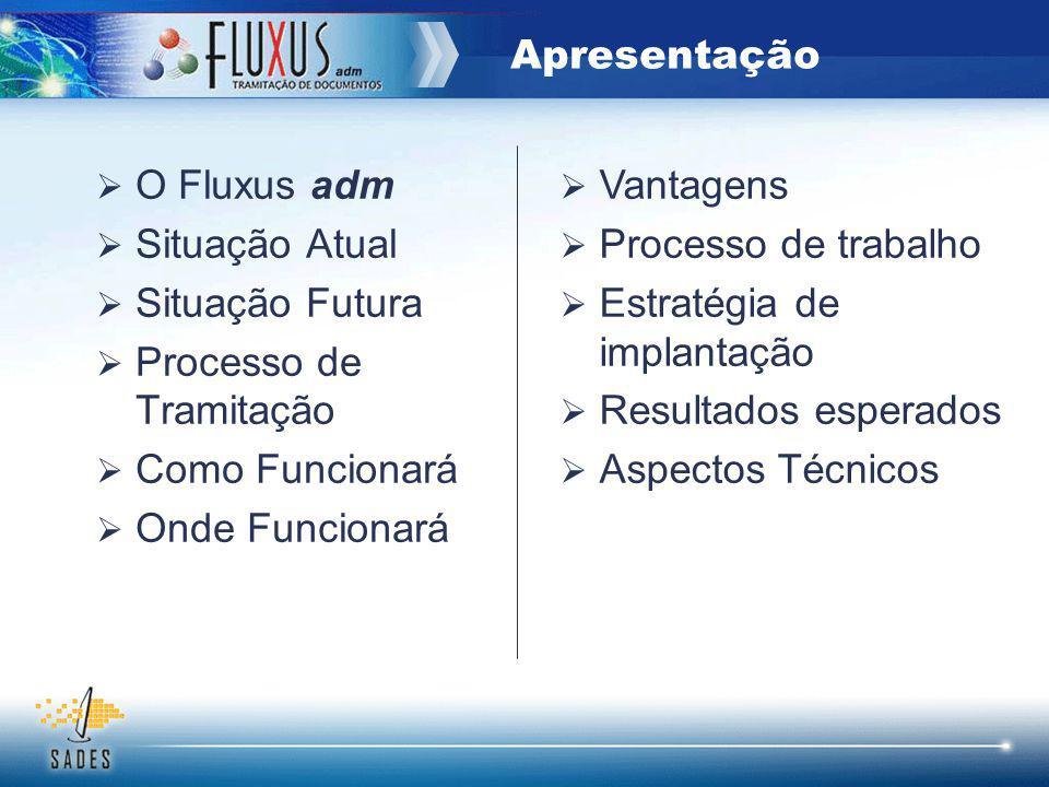 Apresentação O Fluxus adm Situação Atual Situação Futura Processo de Tramitação Como Funcionará Onde Funcionará Vantagens Processo de trabalho Estraté