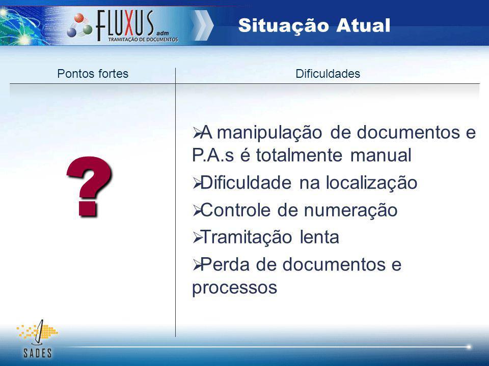 Pontos fortesDificuldades A manipulação de documentos e P.A.s é totalmente manual Dificuldade na localização Controle de numeração Tramitação lenta Pe
