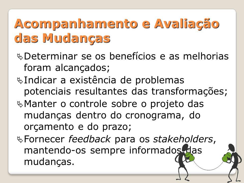 Acompanhamento e Avaliação das Mudanças Determinar se os benefícios e as melhorias foram alcançados; Indicar a existência de problemas potenciais resu