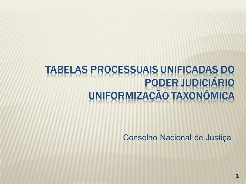 O(s) assuntos cadastrados permanecerão imutáveis até o fim do processo podendo ser alterados para correção de equívocos.