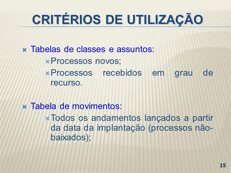 CRITÉRIOS DE UTILIZAÇÃO Tabelas de classes e assuntos: Processos novos; Processos recebidos em grau de recurso. Tabela de movimentos: Todos os andamen