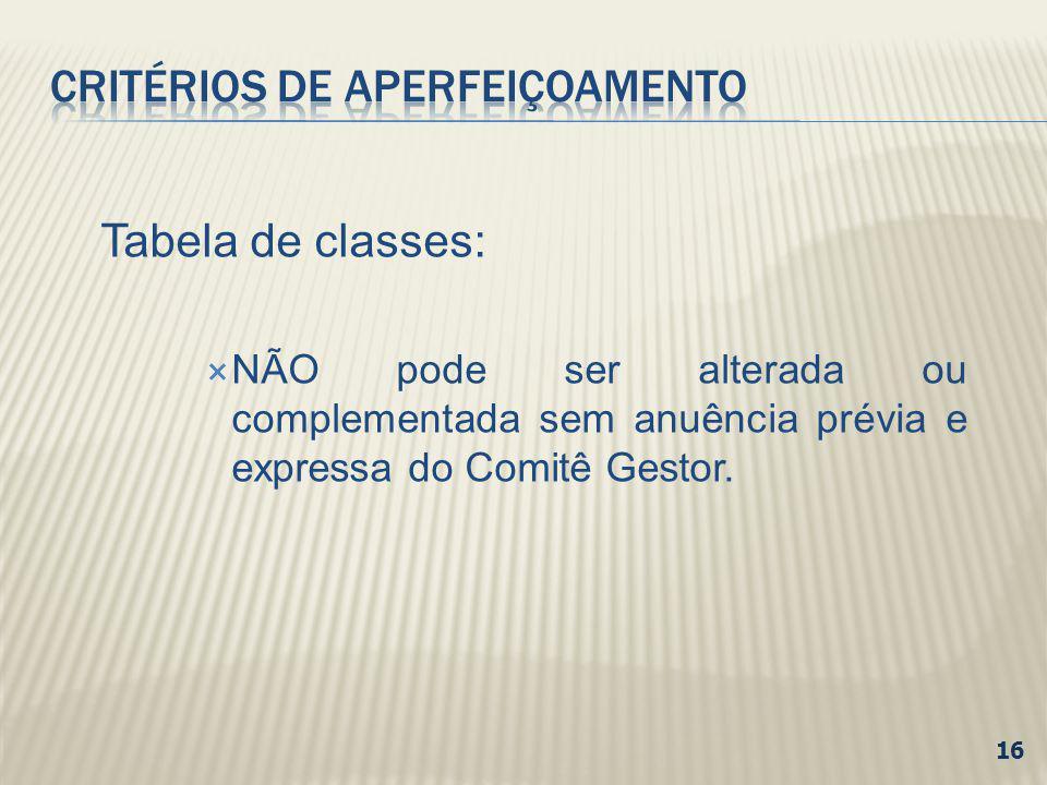 Tabela de classes: NÃO pode ser alterada ou complementada sem anuência prévia e expressa do Comitê Gestor. 16