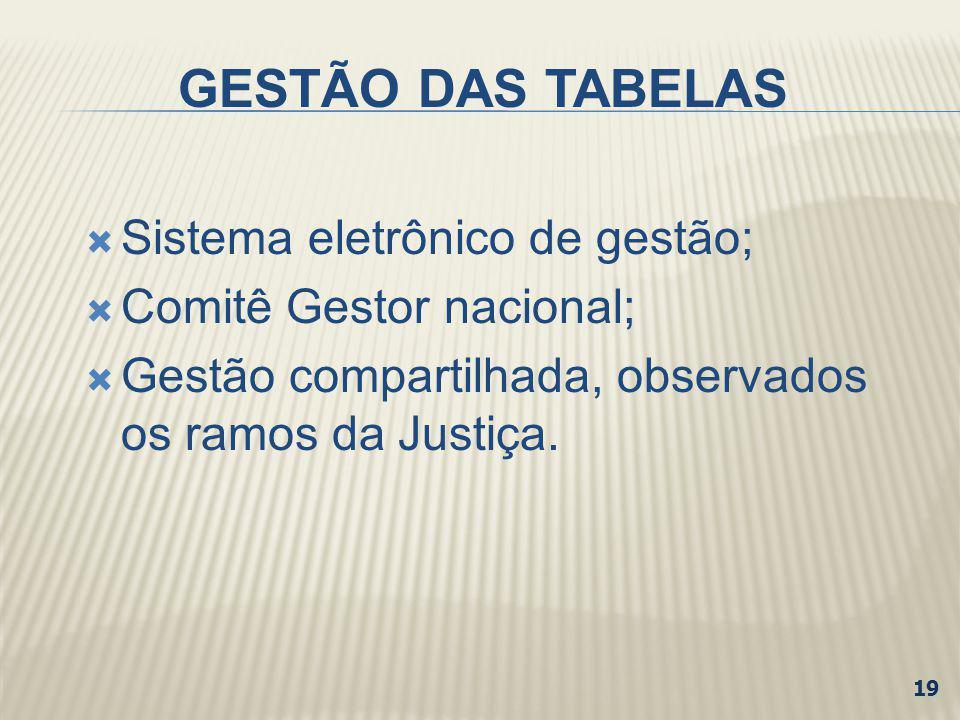 GESTÃO DAS TABELAS Sistema eletrônico de gestão; Comitê Gestor nacional; Gestão compartilhada, observados os ramos da Justiça. 19