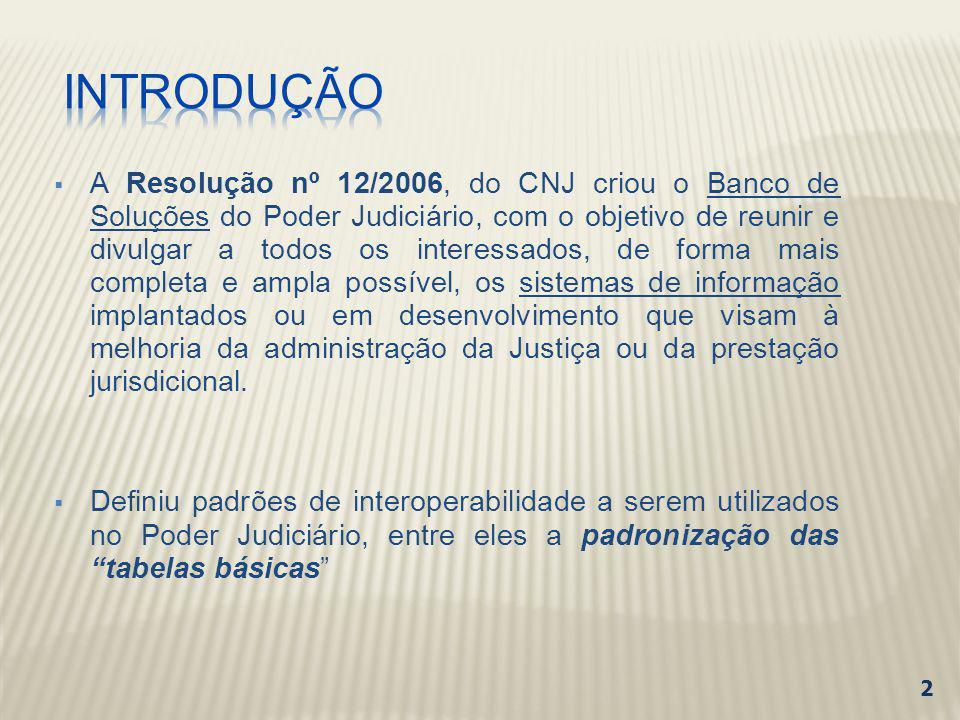 A Resolução nº 12/2006, do CNJ criou o Banco de Soluções do Poder Judiciário, com o objetivo de reunir e divulgar a todos os interessados, de forma ma