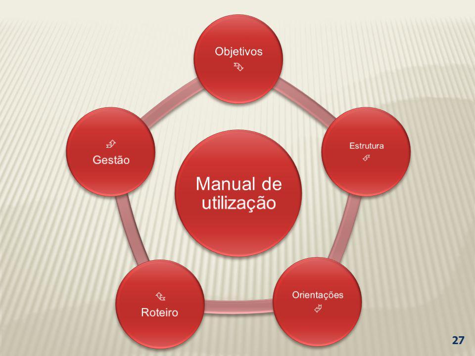 Manual de utilização Objetivos Estrutura Orientações Roteiro Gestão 27