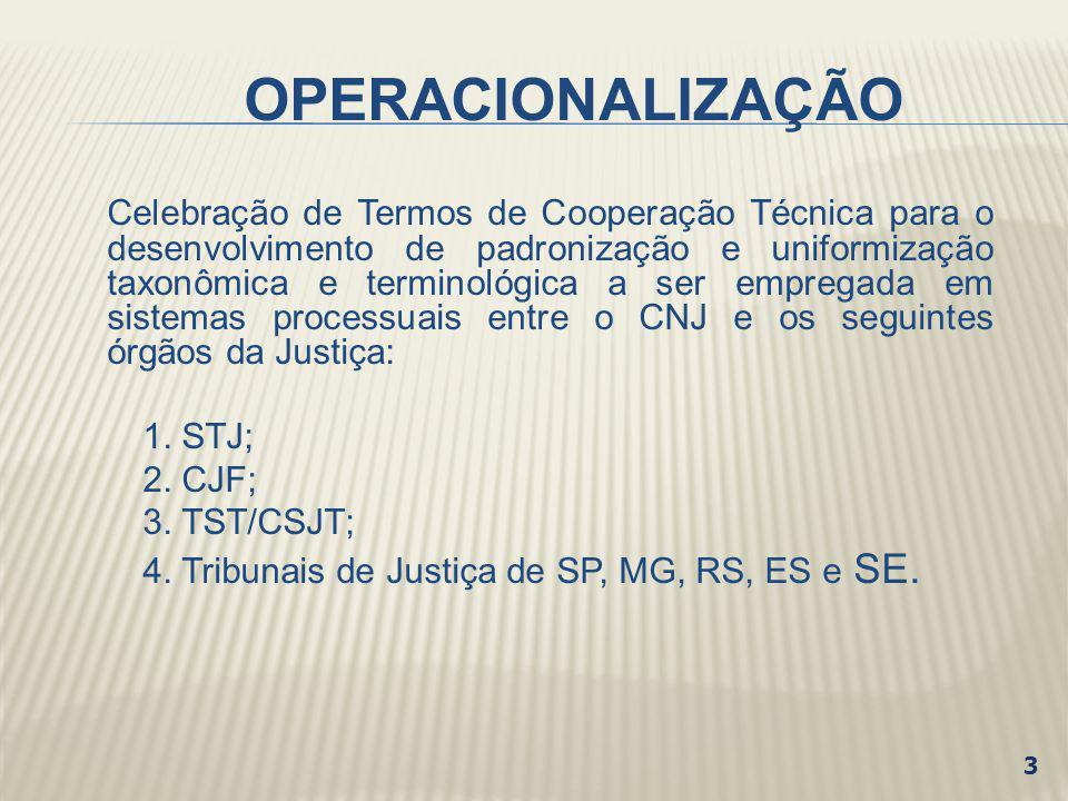 ÓRGÃO EXECUTOR Comitê Técnico composto por representantes da área jurídica e da tecnologia e gestão da informação do Conselho Nacional de Justiça, da Justiça Estadual, Federal, do Trabalho e do STJ.
