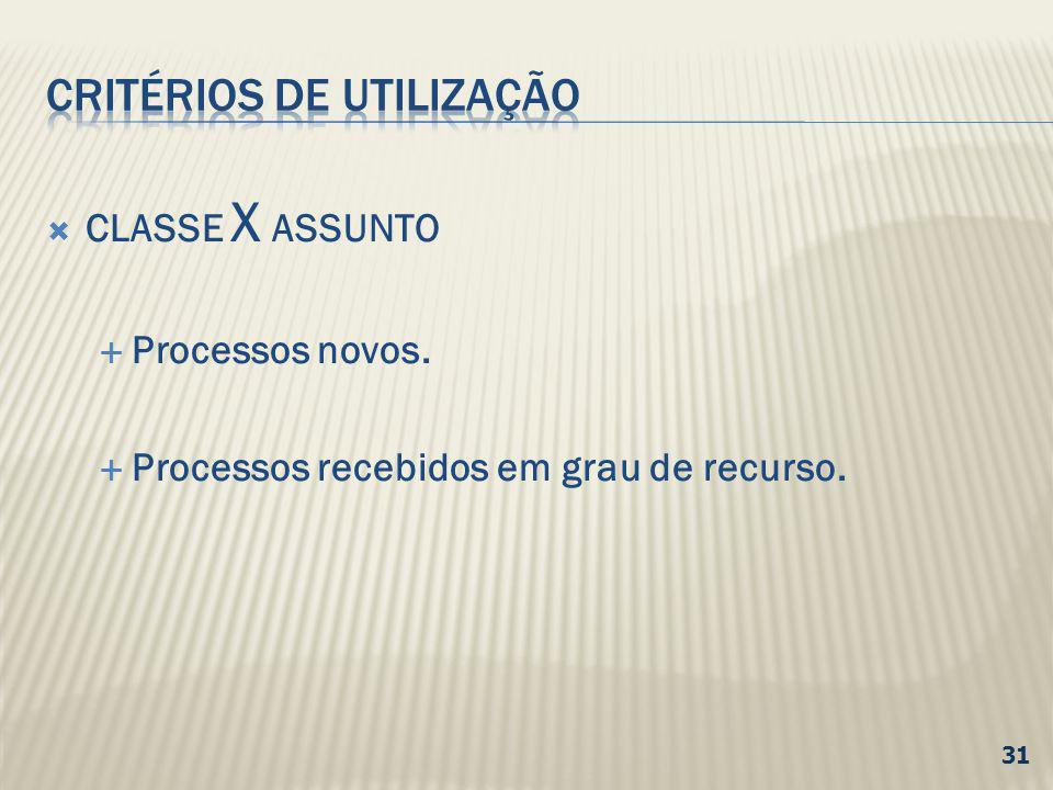 CLASSE X ASSUNTO Processos novos. Processos recebidos em grau de recurso. 31