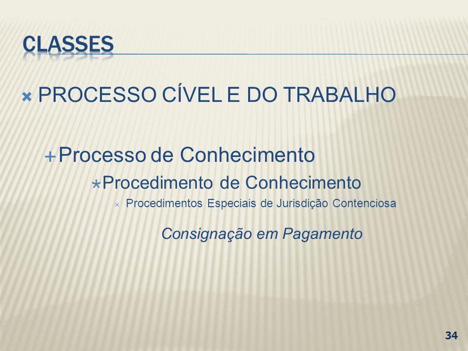 PROCESSO CÍVEL E DO TRABALHO Processo de Conhecimento Procedimento de Conhecimento Procedimentos Especiais de Jurisdição Contenciosa Consignação em Pa