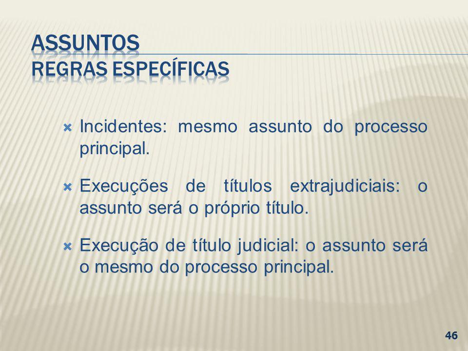 Incidentes: mesmo assunto do processo principal. Execuções de títulos extrajudiciais: o assunto será o próprio título. Execução de título judicial: o