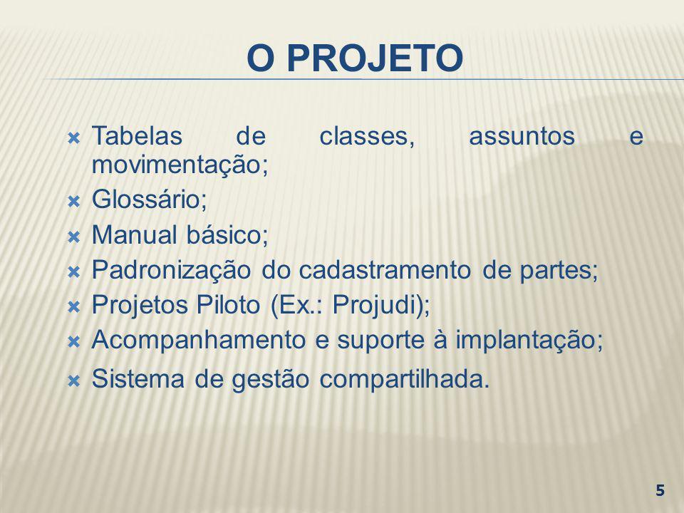 O PROJETO Tabelas de classes, assuntos e movimentação; Glossário; Manual básico; Padronização do cadastramento de partes; Projetos Piloto (Ex.: Projud